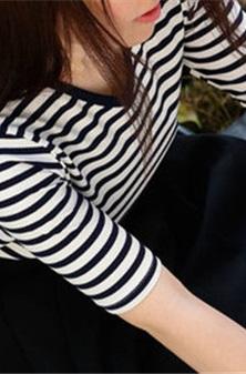 Girlsdelta RURUNA 安部流留菜 T146/B88/W65/H90